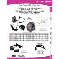 High Power LED Swivel Light